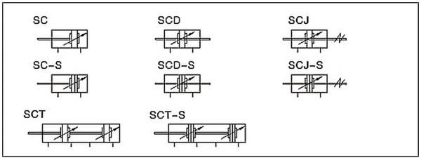 SC cylinder symbol